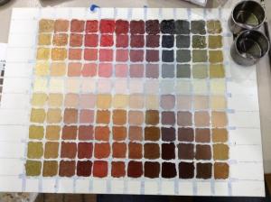 Zorn colors